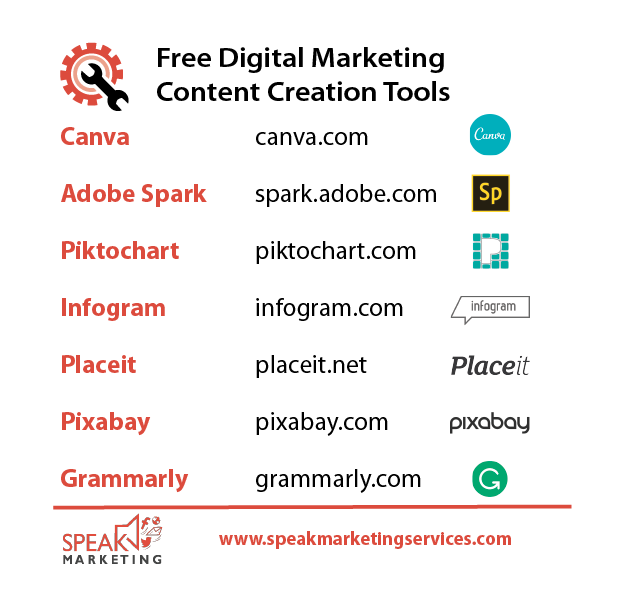 digital marketing content creation